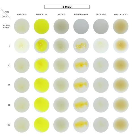Marquis reagent, Mandelin, Mecke, Liebermann, Froehde, Gallic Acid test for 3-MMC